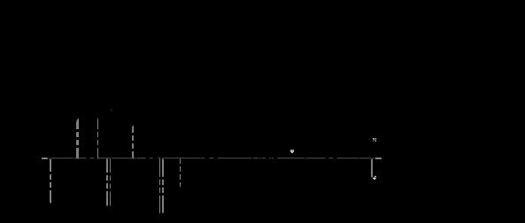 Schrumpffutter TSF HSK-E32 Schlanke Ausführung