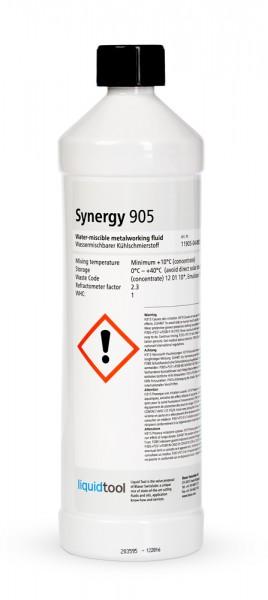 Kühl- und Korrosionsschutz für FKS03/04S