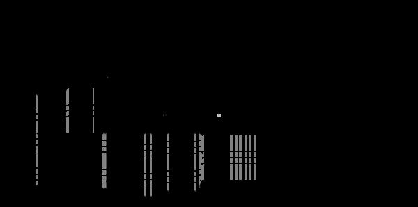 Hydrodehnspannfutter HSK-E50