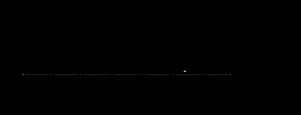 Schrumpffutter SK30 DIN 69871 A – D