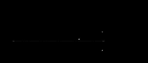 Schrumpffutter Standard HSK-F40