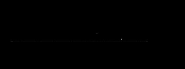 Schrumpffutter TSF SK40 DIN 69871 A – D Schlanke Ausführung