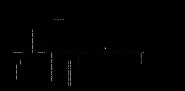 Schrumpffutter Standard HSK-A100